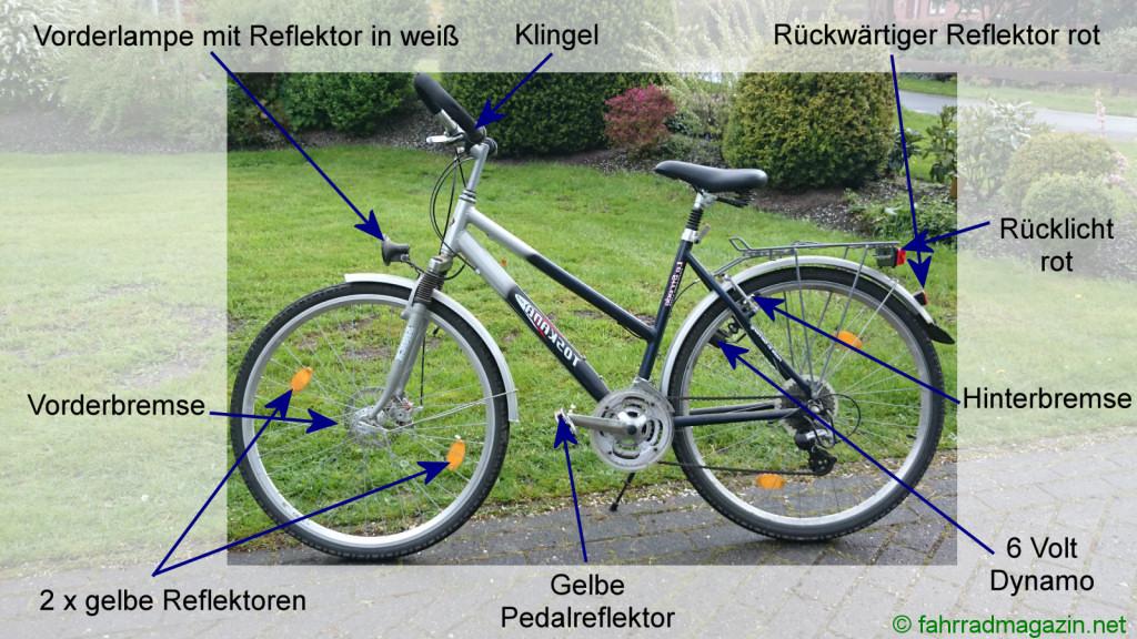 Verkehrssicheres Fahrrad mit Einzeichnungen der gesetzlichen Vorschriften