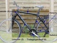 Fahrradrahmen mit Bezeichnung der unterschiedlichen Rahmenrohre