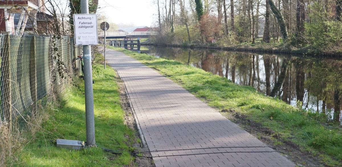 Fahrrad Zählgerät Aurich Ems Jade Kanal
