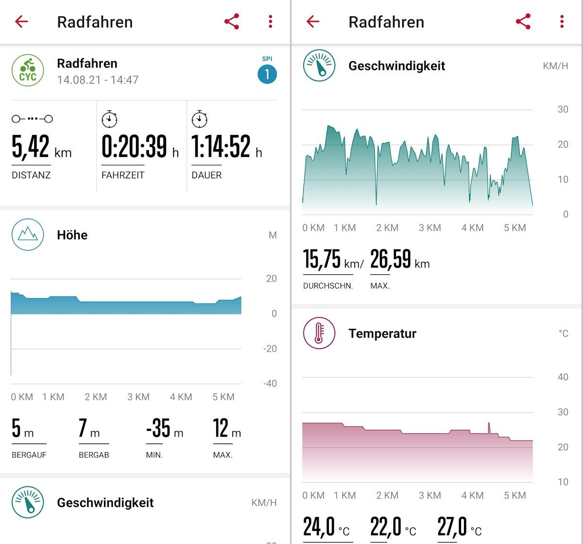 Sigma Rox 4.0 Statistik App